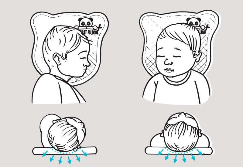 Kako pravilno smjestiti dijete da spava?